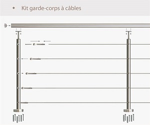 Kit garde-corps complet
