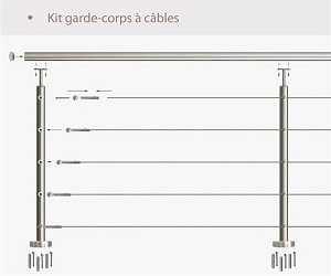Composition d'un kit garde-corps